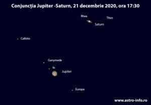 Sursa https://www.astro-info.ro/